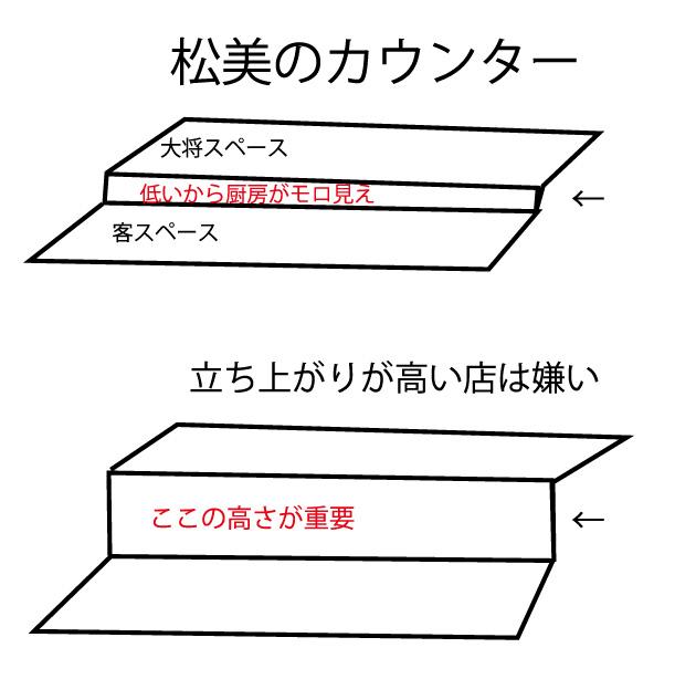 matsumi_counter